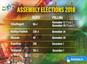 India Assembly Polls 2018